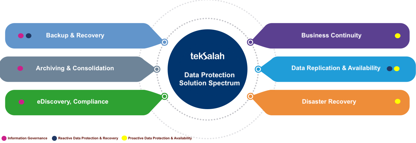 TEK DATA PROTECTION IMG